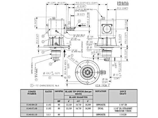 Γκρουπ-Πολλαπλασιαστής στελεχοκόπτη LF-140J
